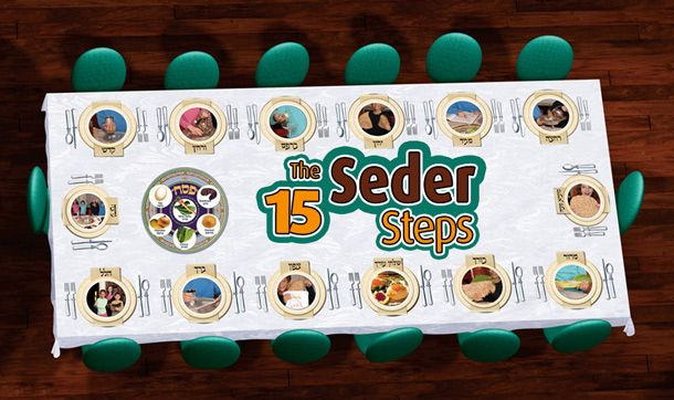 15 steps of Passover.. A brief overview of the Passover Seder..