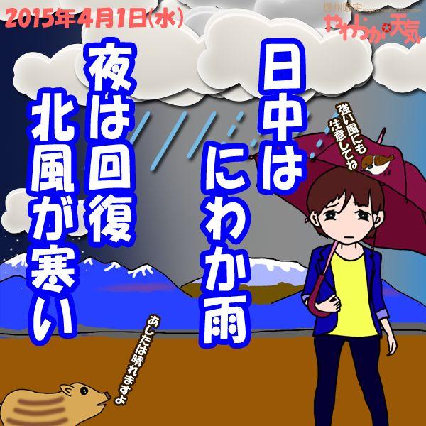 きょう(4月1日)の天気は「にわか雨」。雨が降ったり止んだりですが、夜には止んでくる見込み。日中は南寄りの風、夜は北寄りの風が強めに吹くこともありそう。日中の最高気温はきのうより7度ほど低く、飯田で16度の予想。