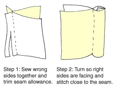 Sewing French Seams - tutorial