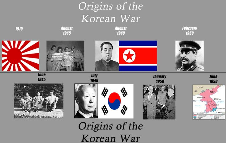 One final point: students of deterrence theory will find nothing here to contradict their long-held view that the U.S. failure to include Korea in the U.S. defense perimeter helped convince the prudent Stalin that he could achieve a major victory without great risk. Stalin was constantly scrutinizing U.S. policy for signs of resolve or a lack thereof. Thus, if the United States had taken a stronger line on the importance of defending Korea in early 1950, the Korean War might have been…