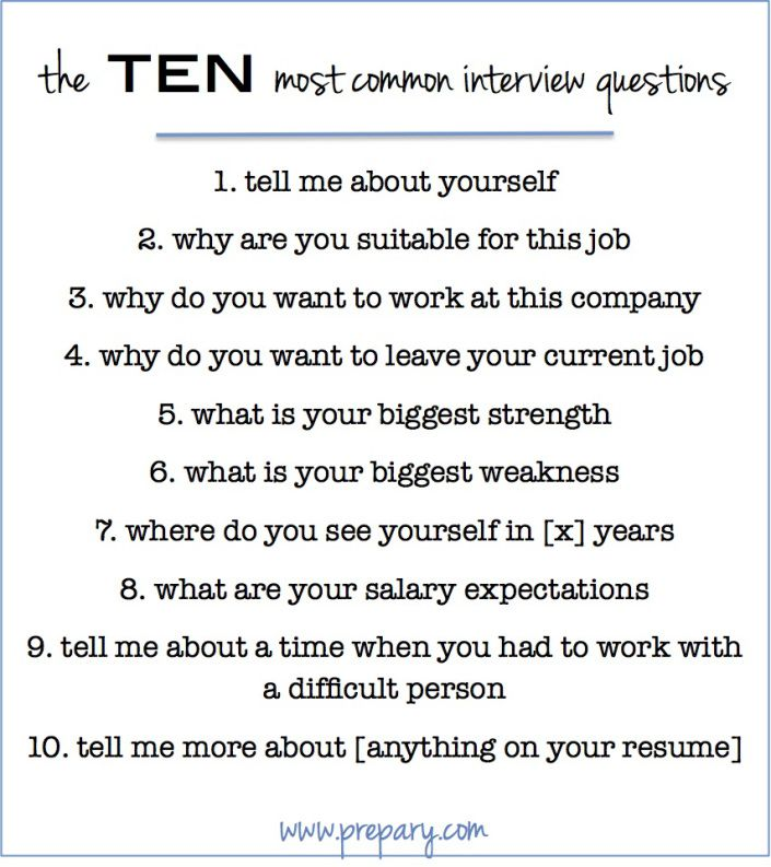 Wonderful How To Answer The Most Common Interview Questions Regarding Resume Questions