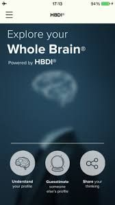 39 best psychology business cards images on pinterest business image result for brain profiling south africa cognitive psychologybusiness cardssouth reheart Images