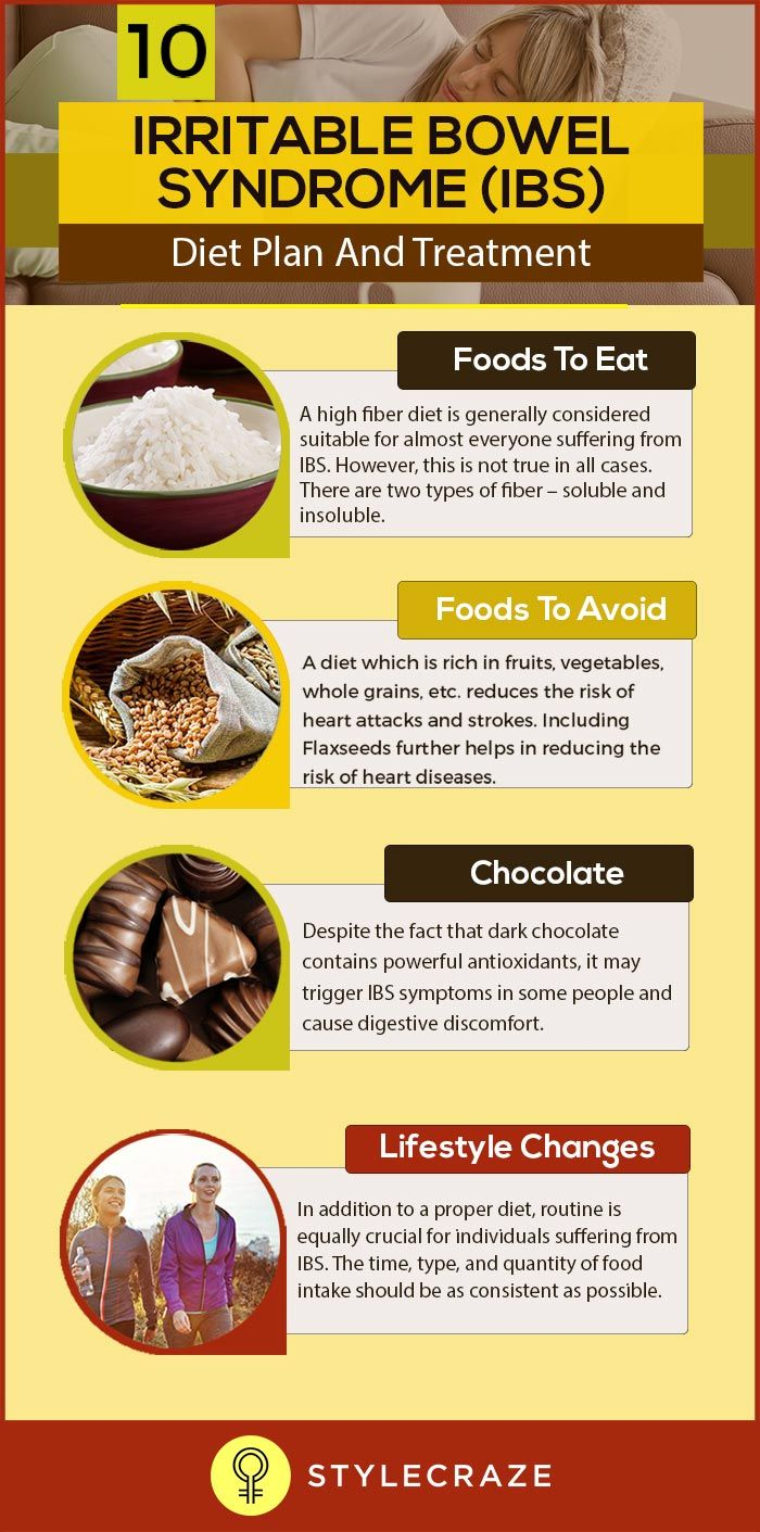 Best Foods To Eat With Ibs C