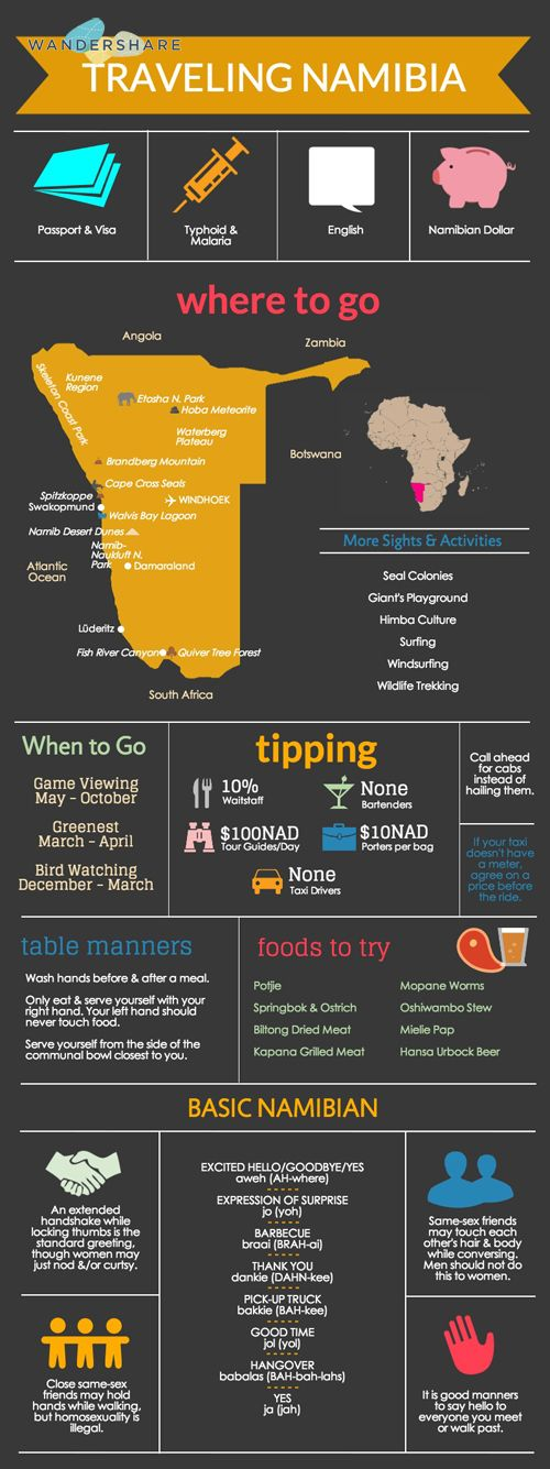 #‎Namibia‬ ‪#‎Travel‬ Cheat Sheet; Sign up at www.wandershare.com for high-res images.