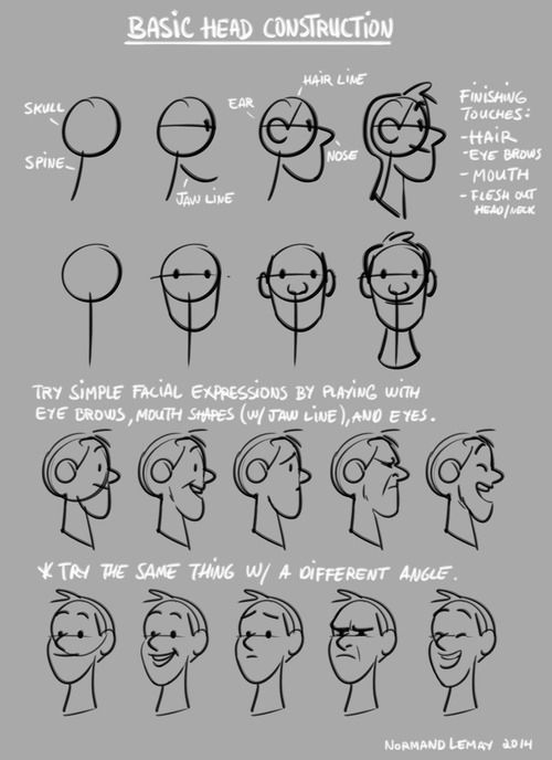 Basic Head Construction by Normand Lemay (www.grizandnorm.tumblr.com)  ★ || CHARACTER DESIGN REFERENCES™ (https://www.facebook.com/CharacterDesignReferences & https://www.pinterest.com/characterdesigh) • Love Character Design? Join the #CDChallenge (link→ https://www.facebook.com/groups/CharacterDesignChallenge) Share your unique vision of a theme, promote your art in a community of over 50.000 artists! || ★