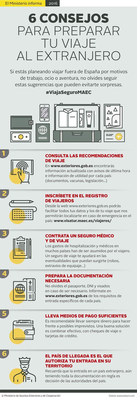 Infografía 6 consejos para preparar tu viaje al extranjero