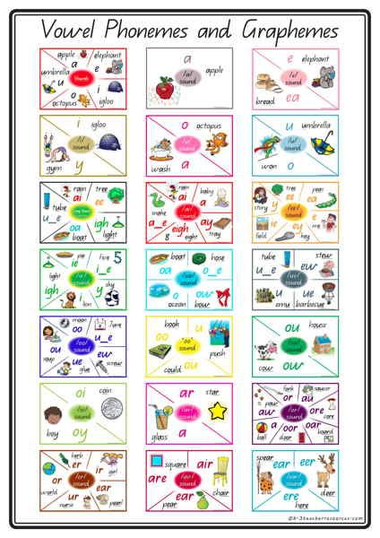 This is a photo of Vibrant Phonics Chart Printable