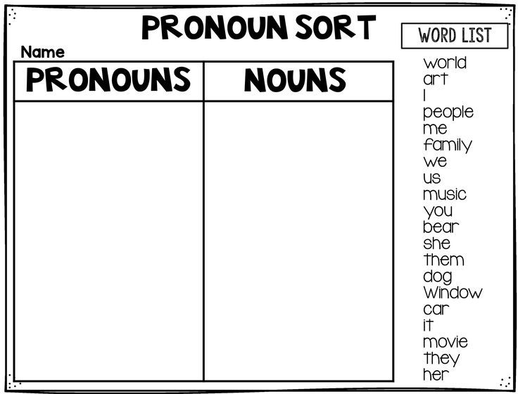 Pronoun Sort Digital FREEBIE..Great for Google Classroom and Google Slides.
