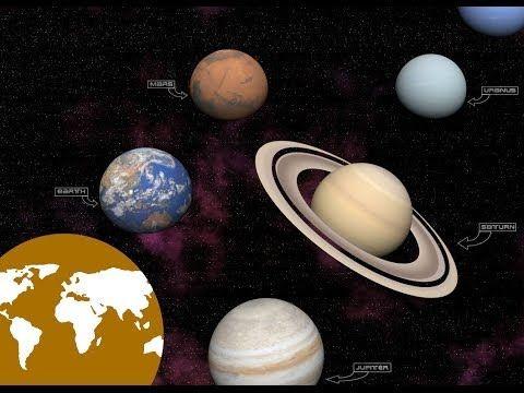 1.1- El Universo y el Sistema Solar | Nuestro blog de 5º y 6º