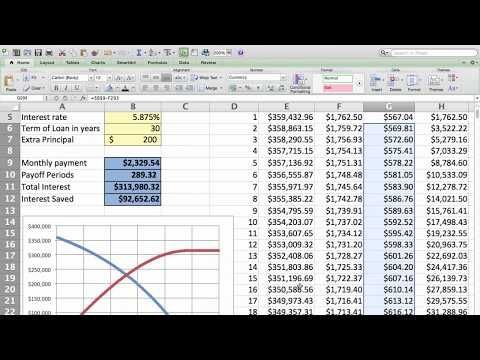 Alpha Bench Amortization Excel Loan Amortization Pinterest