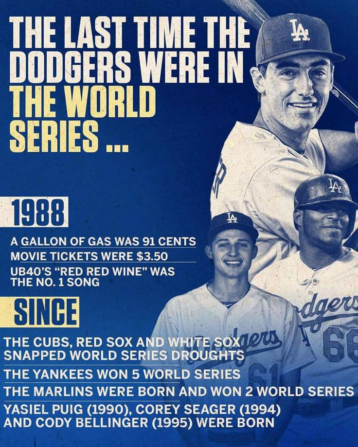 e08e10f45ae875052ac27f0dc8c1ee0c 144 best los angeles dodgers 88 images on pinterest los angeles