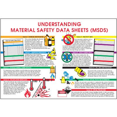 12 best msds images on Pinterest | Searching, Diet plans and Health