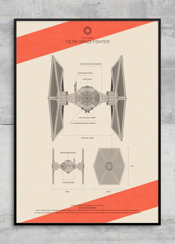 Star Wars The Force Awakens Special Edition poster 1 #starwars #poster #cartel #theforceawakens #xwing #xwingfighter #tie #tiefighter