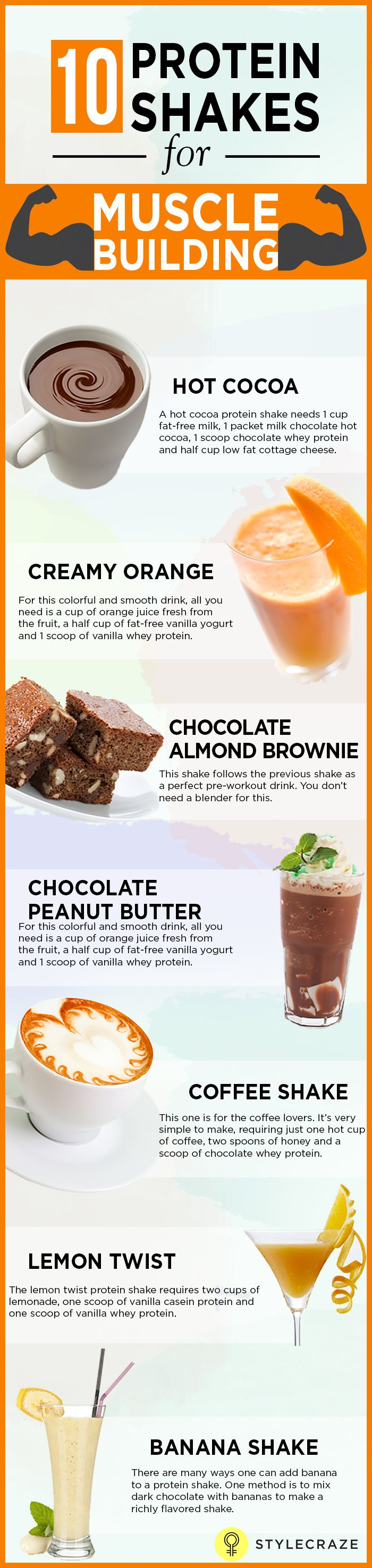 Are you an athlete? Or are you a bodybuilder? If building muscle is a major focus in your life right now, then protein shakes are a vital part of it too. A list of the best protein shakes around you would certainly help you with your muscle building goals. This post talks exclusively about those! Would you like to know more? Keep reading!     #ProteinShakeRecipes