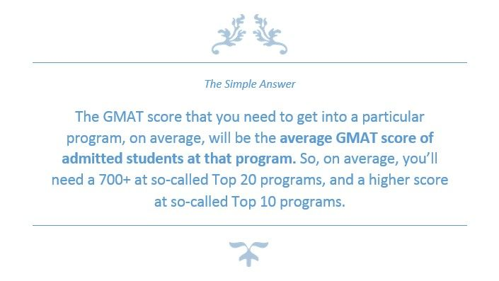 GMAT Score Needed