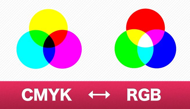 DTPや印刷で気をつけたいRGBとCMYKを変換するときのコツと基礎知識