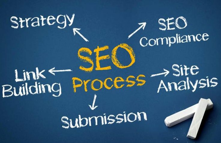 Seo Services : We offer best seo services,Smtp server, email martketing,PPC services. Click or Call at Toll Free - 1800-200-4221.  http://optinfotech.com/seo-services/#seo service