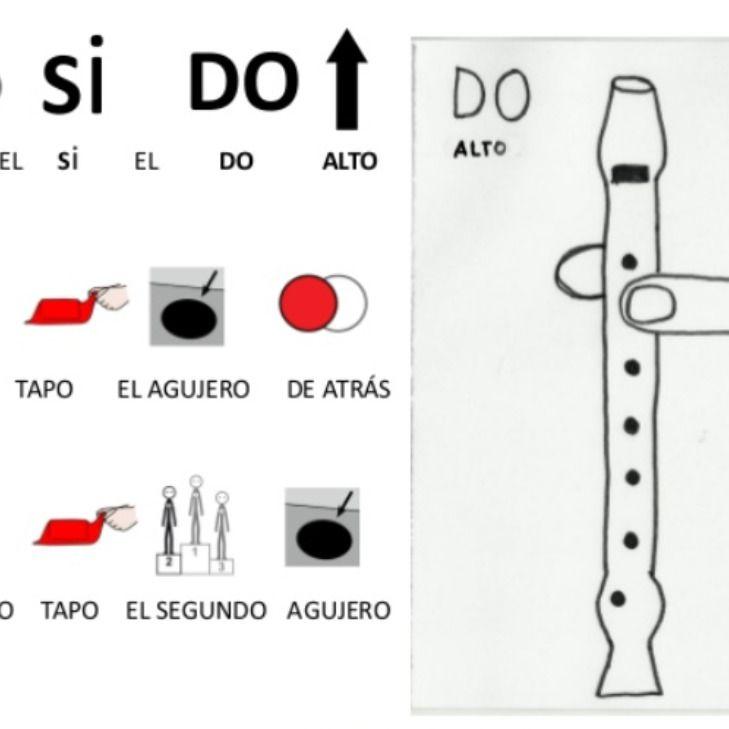 Curso Básico De Flauta Dulce Flauta Notas Musicales Notas Musicales En Flauta