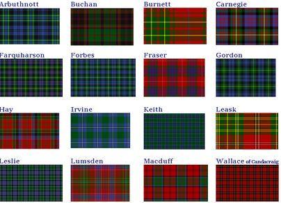 Tatuajes inspirados en clanes escoceses - Tendenzias.com