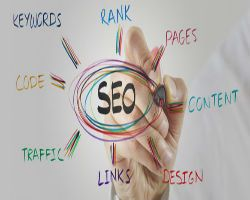 Lasting Effects Upon Search Engine Rankings With White Hat Seo