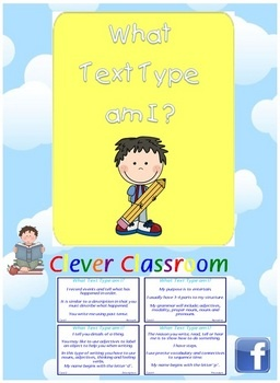 Text Type - What Text Type am I Cards Genre/Parts of Speech - PDF fileOne of our top downloads!3 page resource file.Designed by Clever ...