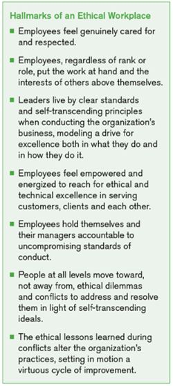 Good Ethics = Good Business / SHRM-Foundation-Ethics