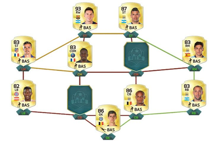 Fifa 16 Ultimate Team Guide How To Improve Chemistry Fifa 16 Fifa Fifa Games