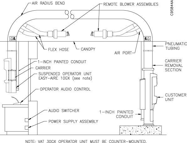 e093e7751f82d903d41904d2a1119494 installation manual carbine plus 4900 schematic wiring diagram diagram wiring carbine plus 4900 wiring diagram at bayanpartner.co