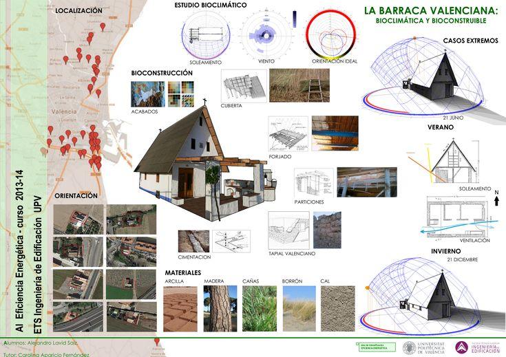 La barraca Valenciana: Aspectos climáticos y construcción tradicional https://riunet.upv.es/handle/10251/87102 Alejandro Lavid Saiz - Aparejablog Información utilizada para la realización del trabajo de final de grado.