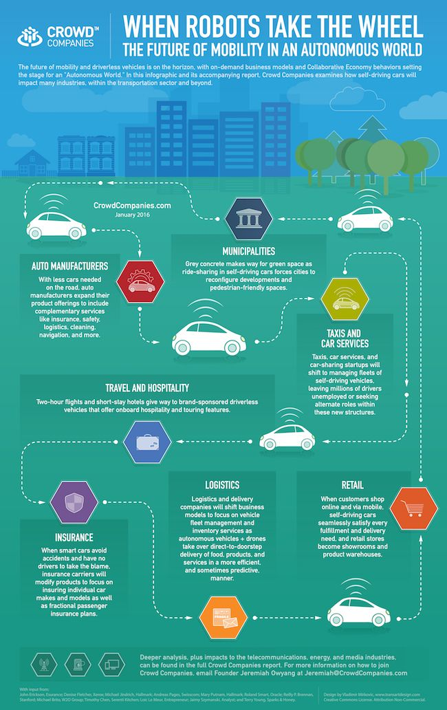self driving framework_38
