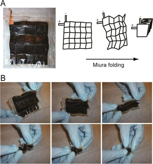 Folding batteries increases their areal energy density by up to 14 times. By folding a paper-based Li-ion battery in a Miura-ori pattern (similar to how some maps are folded), scientists have shown that the battery exhibits a 14x increase in areal energy density and capacity due to its smaller footprint.