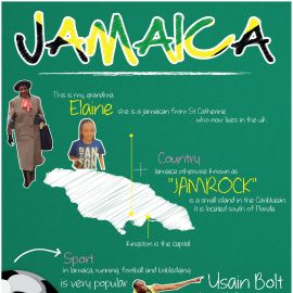 Facts About Jamaica - Infographic design