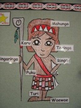 Maori language resources for Early Childhood Education