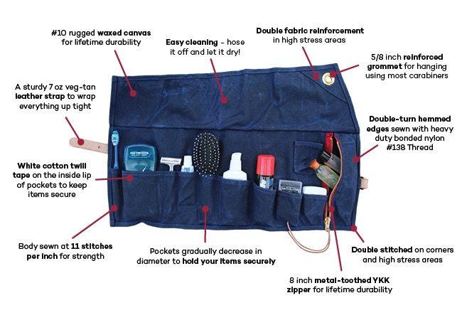 Tashtego  The Roll-up Travel Kit to Tame Your Toiletries by Parker Thomas —  Kickstarter  f3d30ff716615