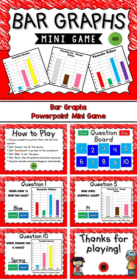 Engage students with this fun, interactive mini game. In this mini games, student answer questions about 3 different bar graph.There are 10 questions and you just click on each question to go to it.