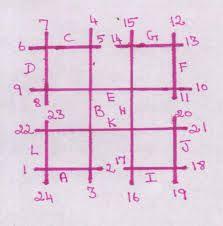 Image result for kutch work designs book