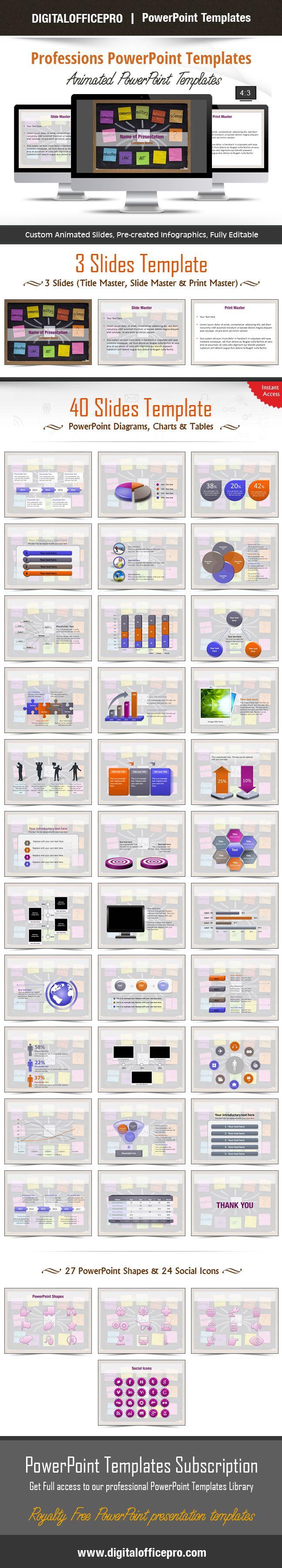 Die besten 25 Powerpoint präsentation aufbau Ideen auf Pinterest