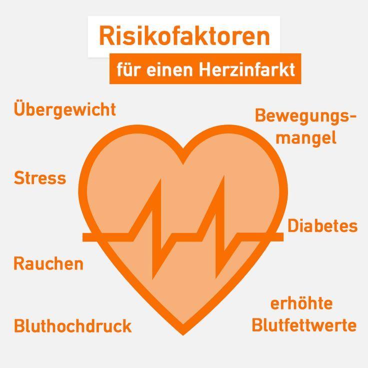 risikofaktor diabetes herzinfarkt ursachen