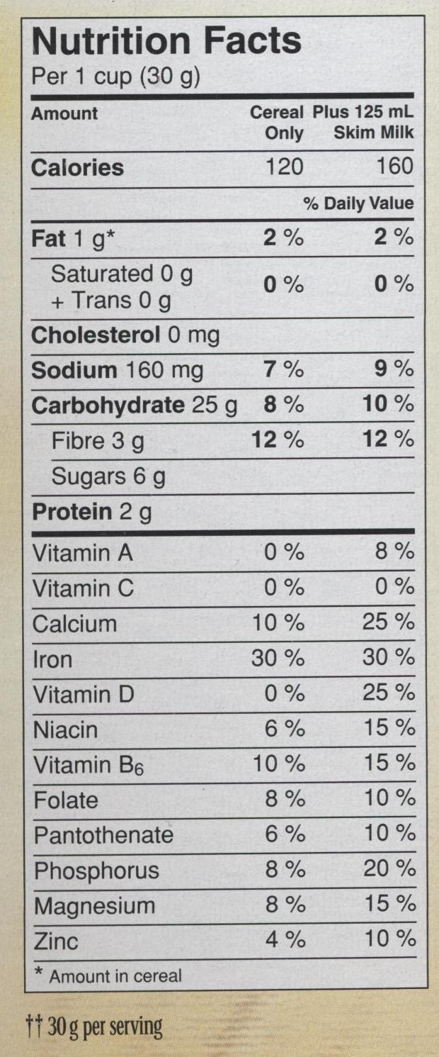 This Canadian food label shows almost the exact same thing a Australian food label would show in your intake minus it dosn't show you how much energy it gives you. Plus it shows you how much your vitamin and mineral intake is