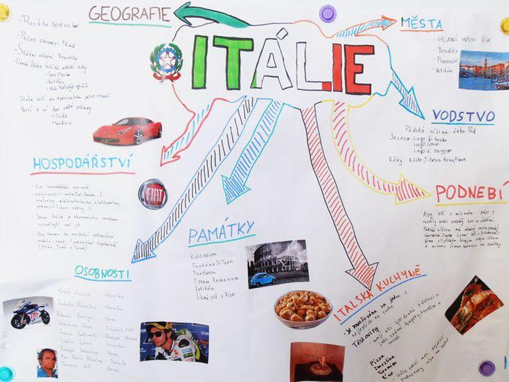 myšlenkové mapy na 1. stupni - Hledat Googlem