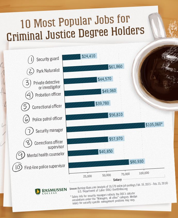 A List of Career Opportunities in the Legal Field