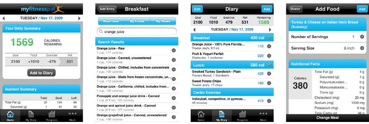 My Fitness Pal – The Ins and Outs