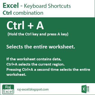 Raj Excel: Excel Shortcut Keys: Ctrl + A (Select All Data)