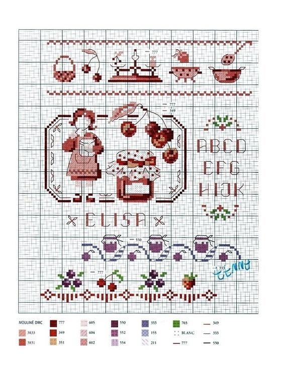 Confiture cerise 1 broderie points de croix pinterest - Cuisine et croix roussien ...