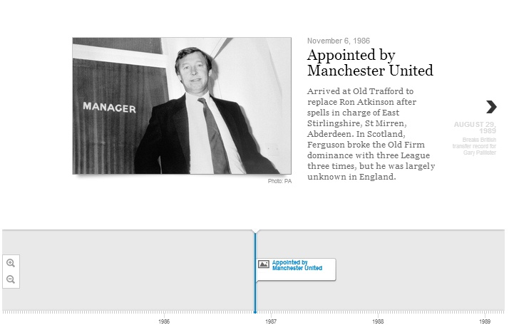 Sir Alex Fergusons 27 years of success at Manchester United