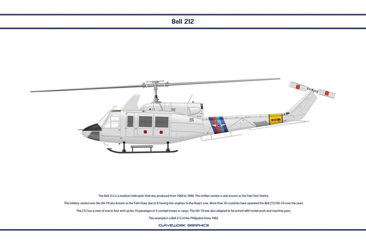 Bell 212 Philippines 1 by WS-Clave