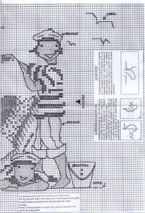 point de croix - cross stitch ❤️✼❤️✼mer