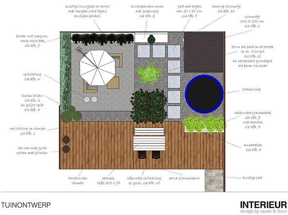 25 beste idee n over onderhoudsvriendelijke tuin op pinterest onderhoudsvriendelijke - Tuin interieur design ...