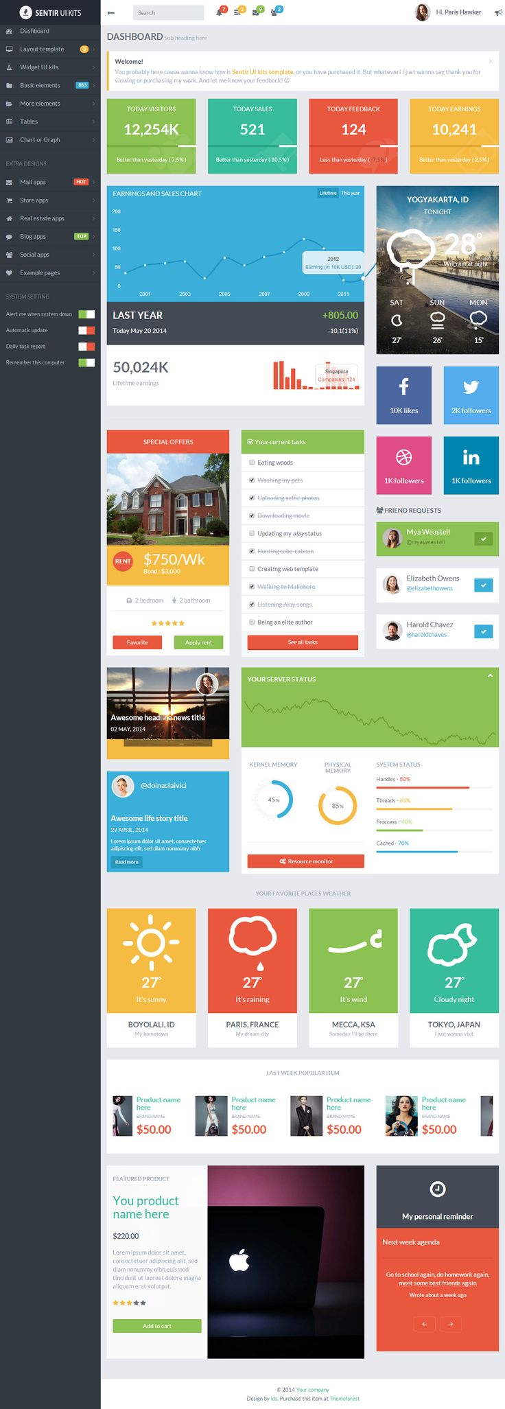 Best 25 sharepoint design ideas on pinterest sharepoint for Sharepoint responsive template