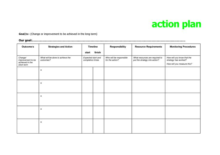 Personal Action Plan Template  Google Search  Chaos Into Light